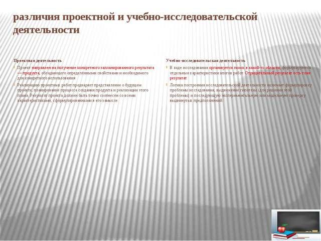 различия проектной и учебно-исследовательской деятельности Проектная деятельн...