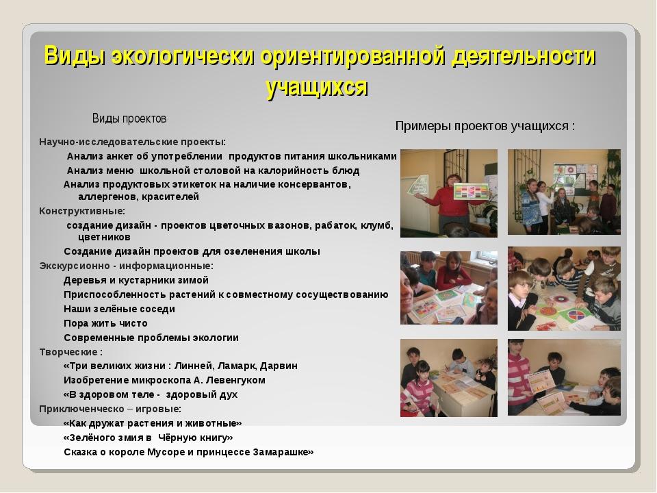 Виды экологически ориентированной деятельности учащихся Виды проектов Примеры...