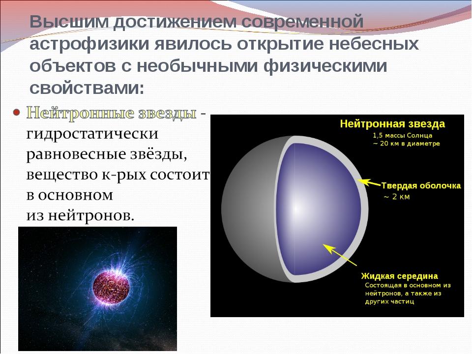 Высшим достижением современной астрофизики явилось открытие небесных объектов...