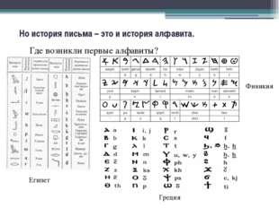 Но история письма – это и история алфавита. Где возникли первые алфавиты? Еги