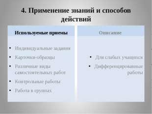 4. Применение знаний и способов действий Используемые приемы Индивидуальные з