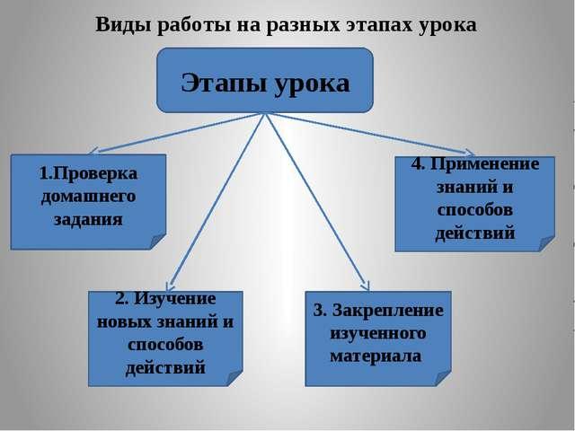 Этапы урока 1.Проверка домашнего задания 2. Изучение новых знаний и способов...