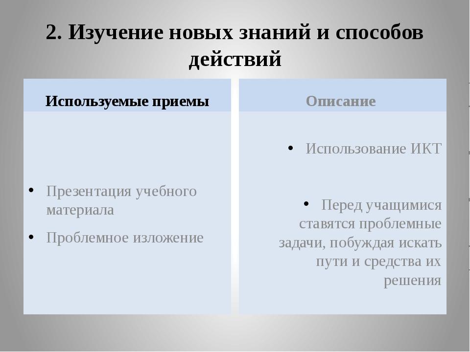2. Изучение новых знаний и способов действий Используемые приемы Презентация...