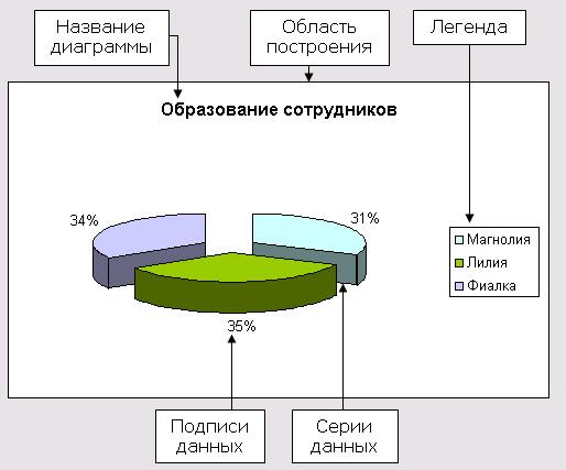 http://www.hardline.ru/selfteachers/Info/Office/Book.Computer%20Paperwork/7/117.JPG