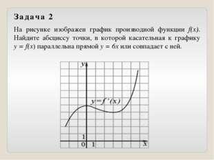 На рисунке изображен график производной функции f(x). Найдите абсциссу точки,