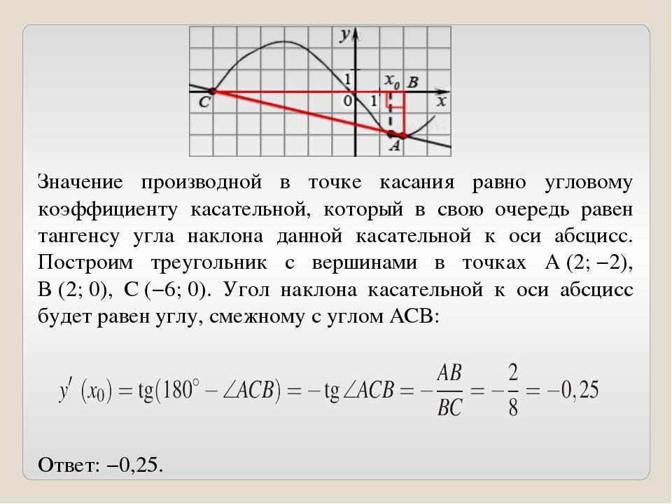 Производная функции геометрический смысл производной
