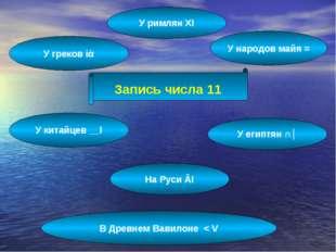 Запись числа 11 У народов майя = У греков ίά У римлян ХI На Руси ÃI У египтя