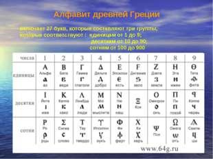 Алфавит древней Греции включает 27 букв, которые составляют три группы, котор