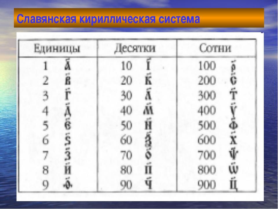 Славянская кириллическая система