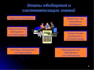 Первичные обобщения Локальные или понятийные обобщения Межпонятийные обобщени