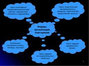 * Формы организации повторения Через понятийный аппарат(математический диктан