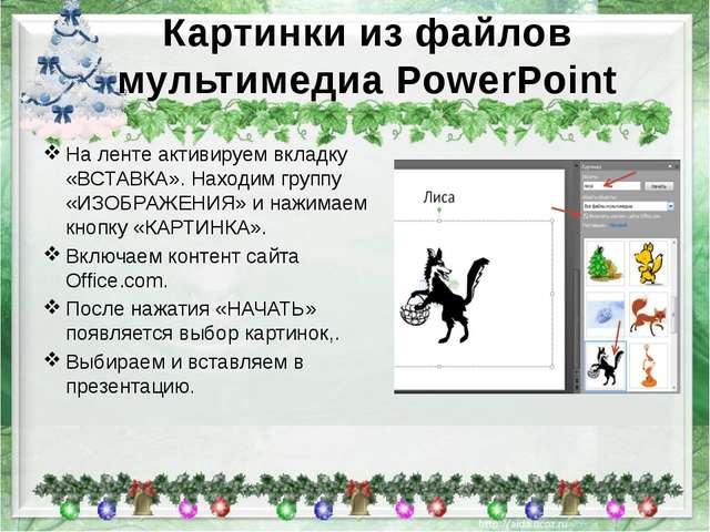 Картинки из файлов мультимедиа PowerPoint На ленте активируем вкладку «ВСТАВ...