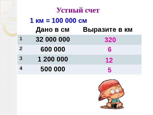 Устный счет 320 6 12 5 1 км = 100 000 см Дано в см Выразите в км 1 32 000 000...