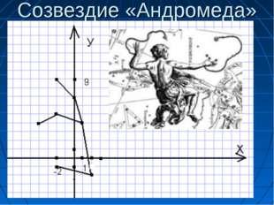 Созвездие «Андромеда»