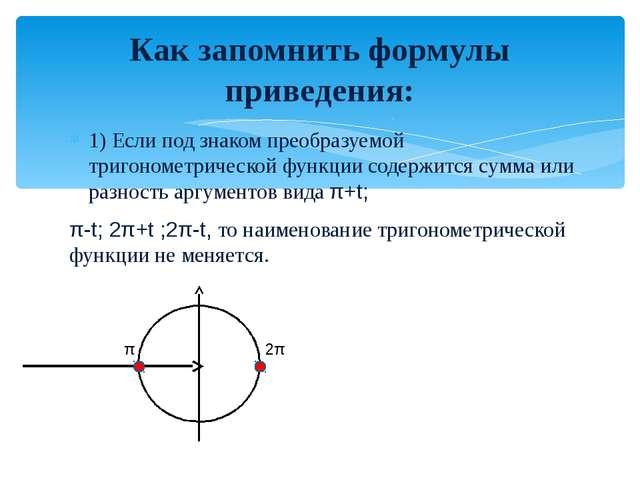 1) Если под знаком преобразуемой тригонометрической функции содержится сумма...