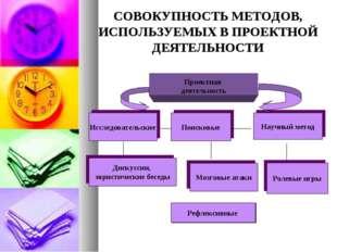 СОВОКУПНОСТЬ МЕТОДОВ, ИСПОЛЬЗУЕМЫХ В ПРОЕКТНОЙ ДЕЯТЕЛЬНОСТИ Проектная деятель