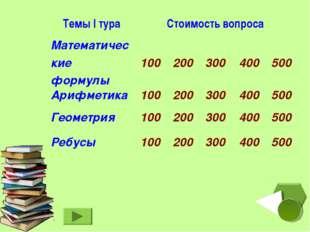 Темы I тураСтоимость вопроса Математические формулы 100 200 300 400 50
