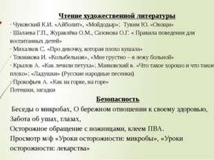 Чтение художественной литературы · Чуковский К.И. «Айболит», «Мойдодыр»; Туви