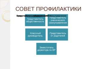 СОВЕТ ПРОФИЛАКТИКИ