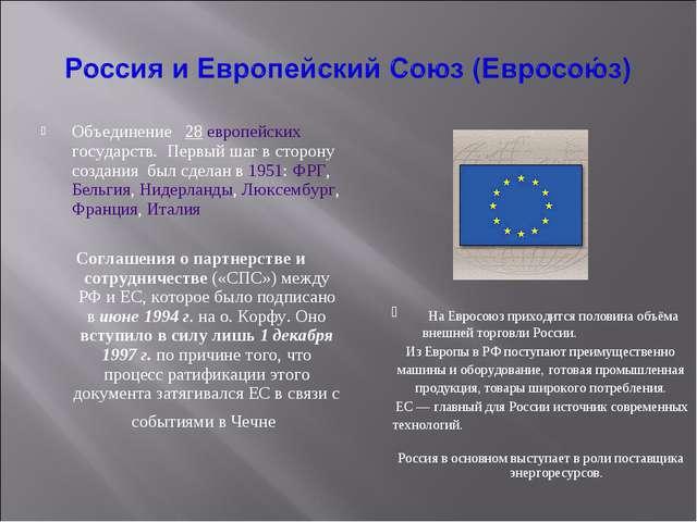 Объединение 28 европейских государств. Первый шаг в сторону создания был сдел...