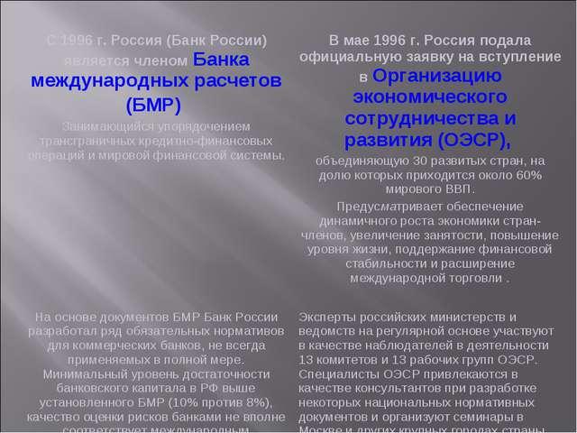 С 1996 г. Россия (Банк России) является членом Банка международных расчетов (...