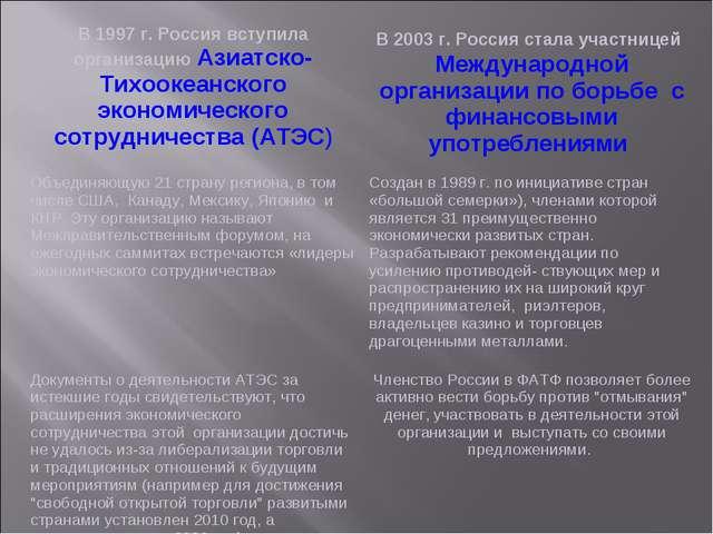 В 1997 г. Россия вступила организацию Азиатско-Тихоокеанского экономического...