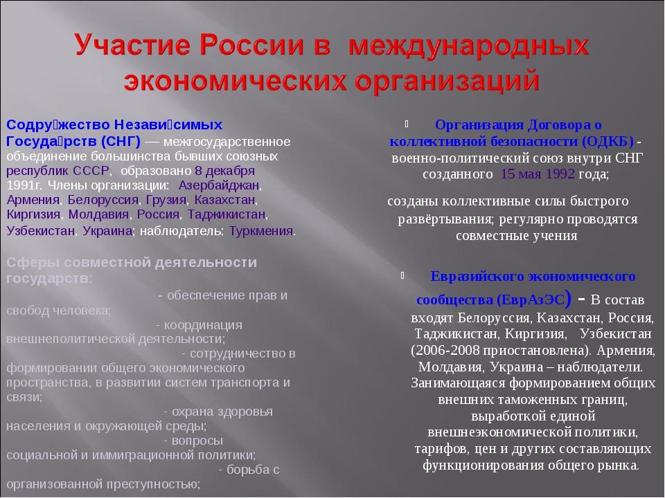 Организация Договора о коллективной безопасности (ОДКБ) - военно-политический...