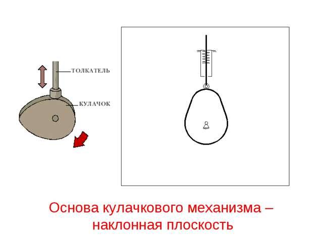 Основа кулачкового механизма – наклонная плоскость