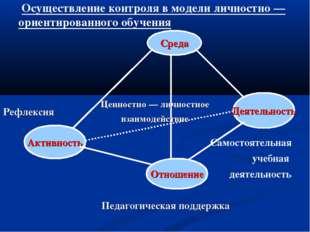 Среда Отношение Активность Деятельность Осуществление контроля в модели лично