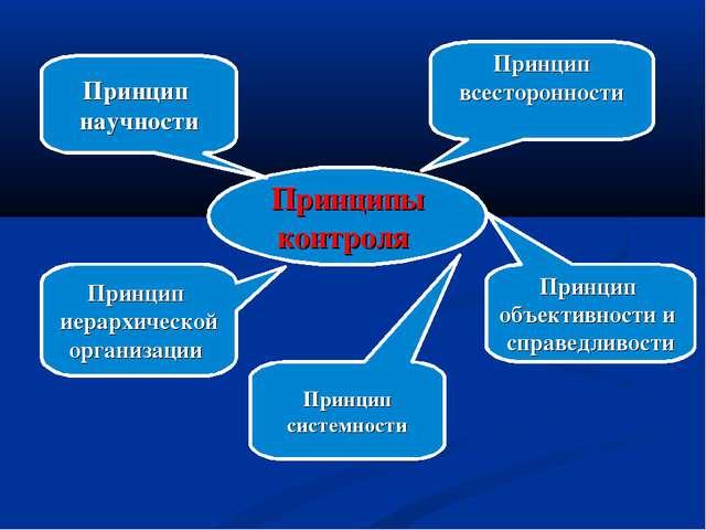 Принципы контроля Принцип научности Принцип иерархической организации Принцип...