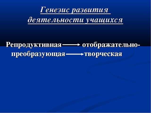 Генезис развития деятельности учащихся Репродуктивная отображательно-преобраз...