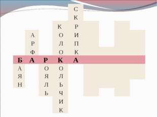 С К КР АОИ РЛП ФОК БАРК