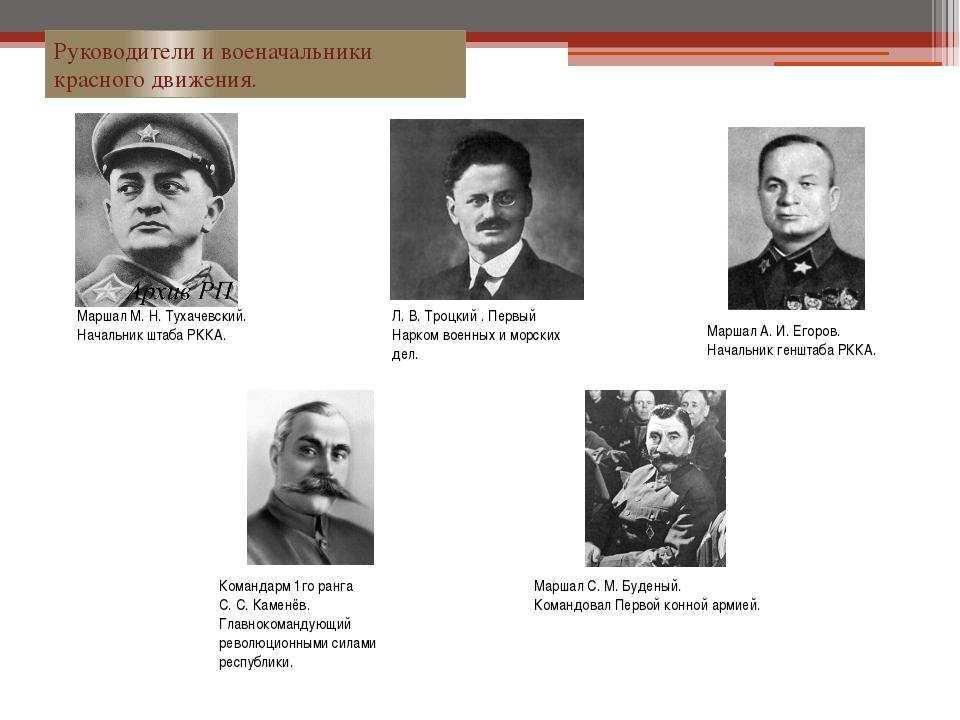Командарм 1го ранга С. С. Каменёв. Главнокомандующий революционными силами ре...
