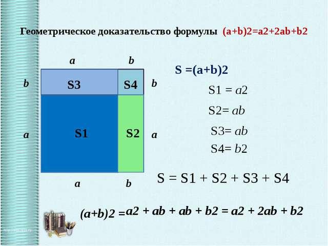 Геометрическое доказательство формулы (a+b)2=a2+2ab+b2 S1 S2 S4 b a b S = S1...