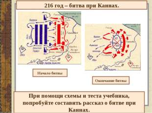 216 год – битва при Каннах. Начало битвы Окончание битвы При помощи схемы и т