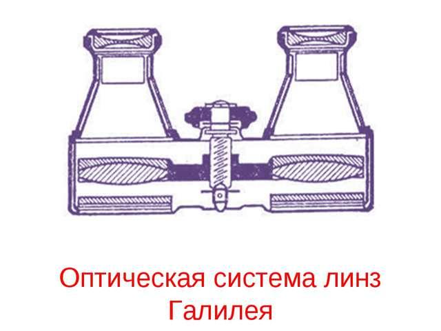 Оптическая система линз Галилея