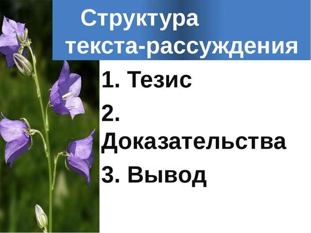 1. Тезис 2. Доказательства 3. Вывод Структура текста-рассуждения
