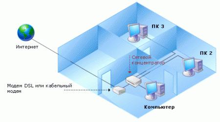 1264438199_dsl_router