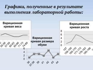 Графики, полученные в результате выполнения лабораторной работы: