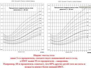 Индекс массы тела ниже 5-го процентиля, соответствует пониженной массе тела,