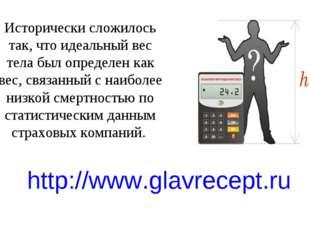 http://www.glavrecept.ru Исторически сложилось так, что идеальный вес тела бы