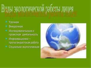 Урочная Внеурочная Исследовательская и проектная деятельность Информационно –