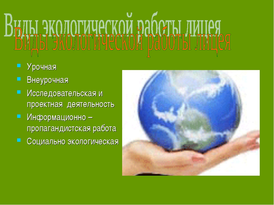 Урочная Внеурочная Исследовательская и проектная деятельность Информационно –...