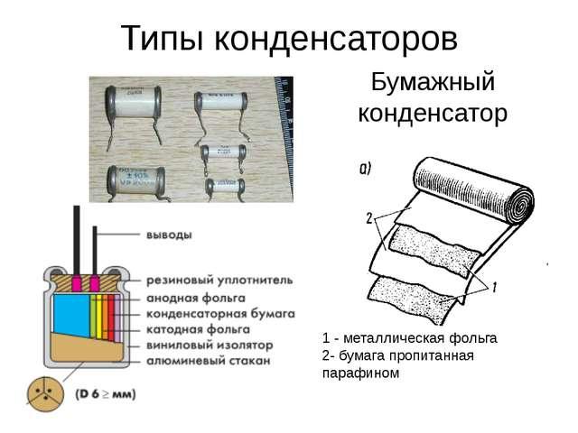 Типы конденсаторов Бумажный конденсатор 1 - металлическая фольга 2- бумага пр...