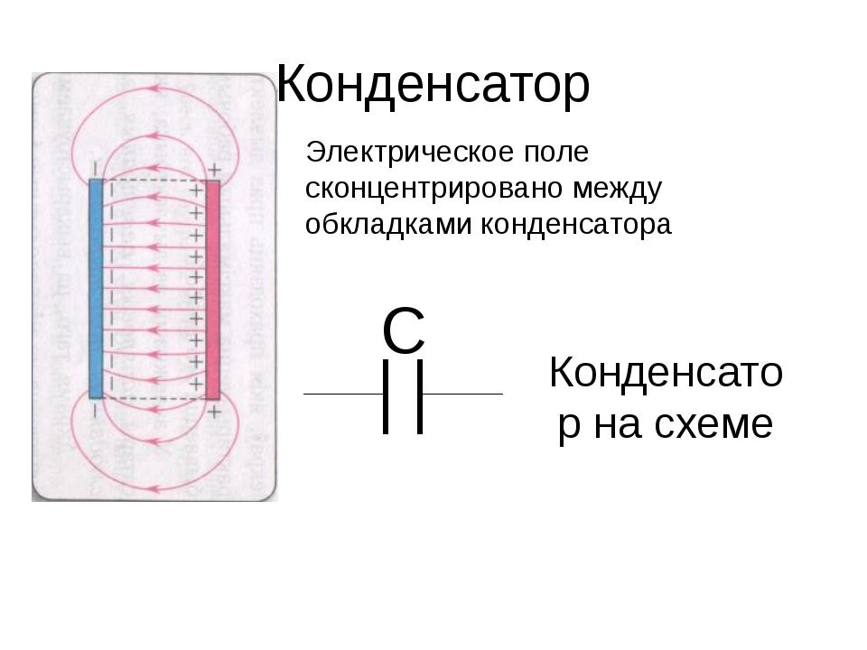 Конденсатор Электрическое поле сконцентрировано между обкладками конденсатора...