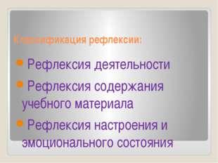 Классификация рефлексии: Рефлексия деятельности Рефлексия содержания учебного