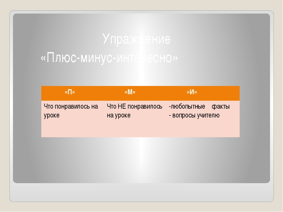Упражнение «Плюс-минус-интересно» «П» «М» «И» Чтопонравилось на уроке Что НЕ...