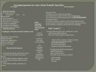 Ассоциограмма по теме «Eine fremde Sprache» … kann man (можно) in der Schule