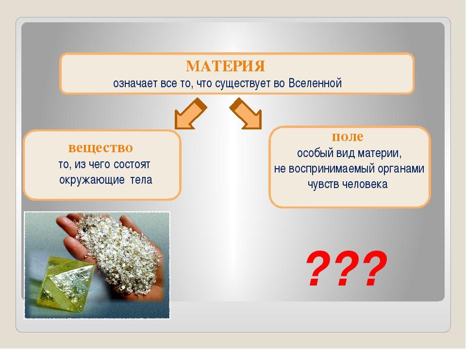 МАТЕРИЯ означает все то, что существует во Вселенной вещество то, из чего со...