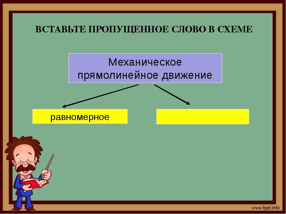 ВСТАВЬТЕ ПРОПУЩЕННОЕ СЛОВО В СХЕМЕ Механическое прямолинейное движение равно...
